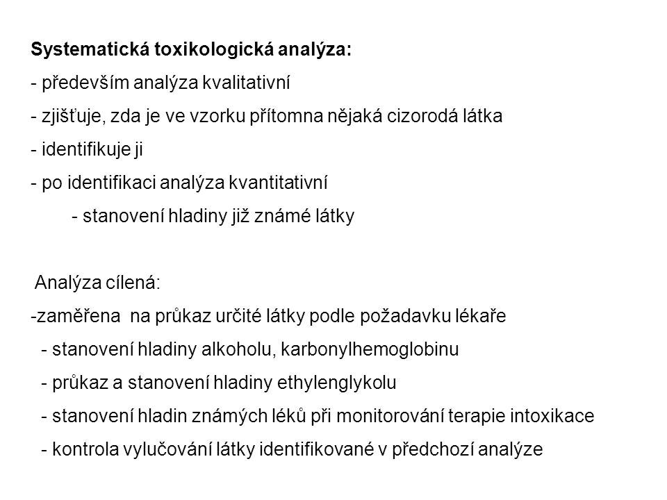 Systematická toxikologická analýza: