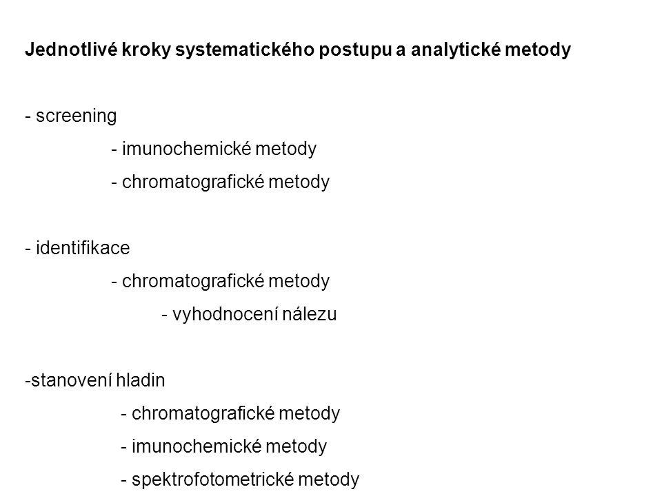 Jednotlivé kroky systematického postupu a analytické metody