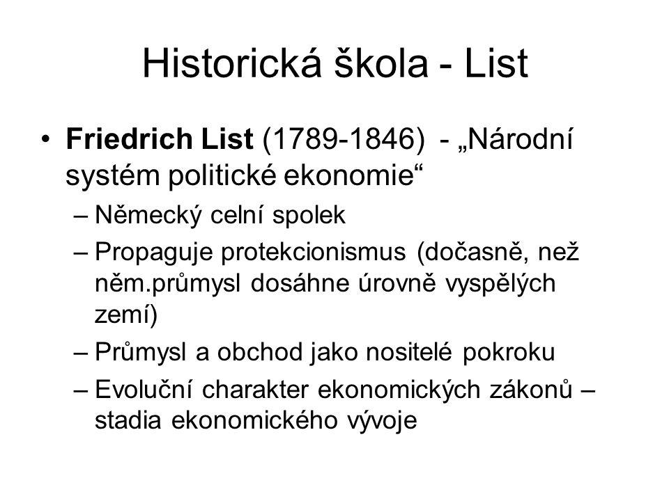 Historická škola - List