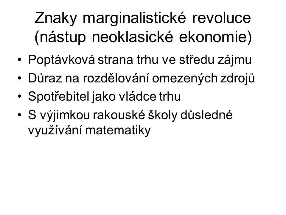 Znaky marginalistické revoluce (nástup neoklasické ekonomie)