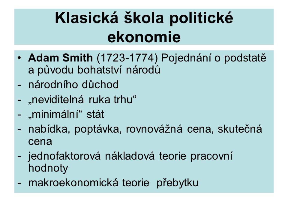 Klasická škola politické ekonomie
