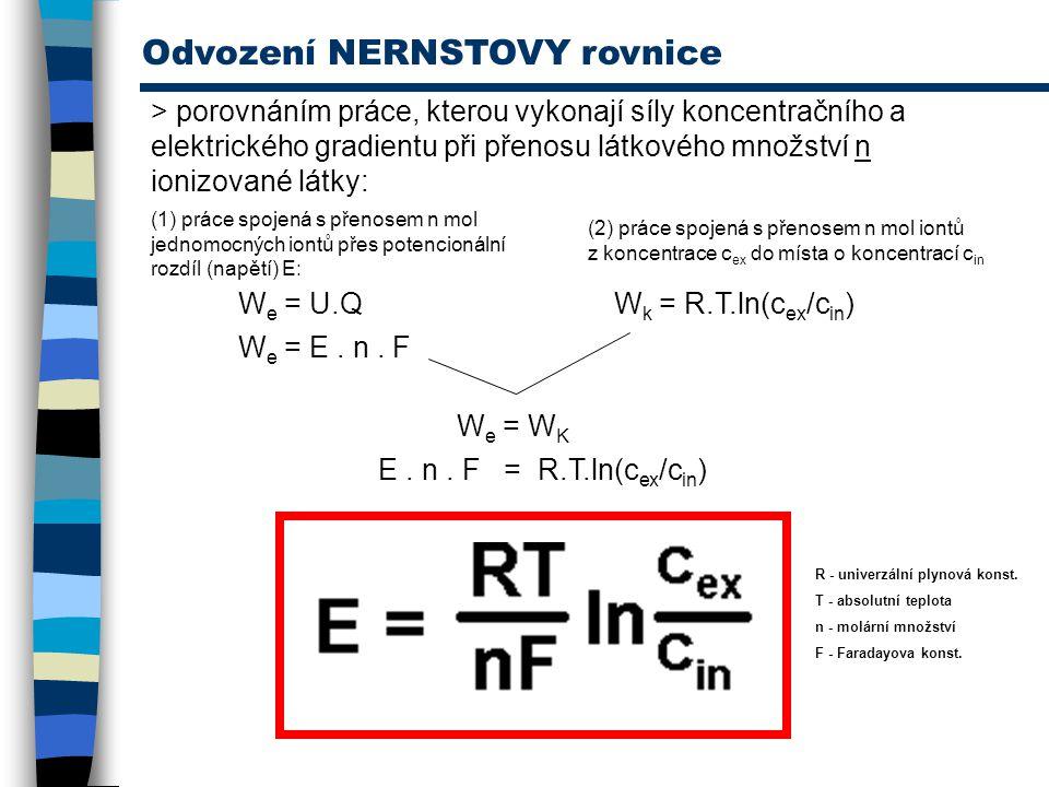 Odvození NERNSTOVY rovnice