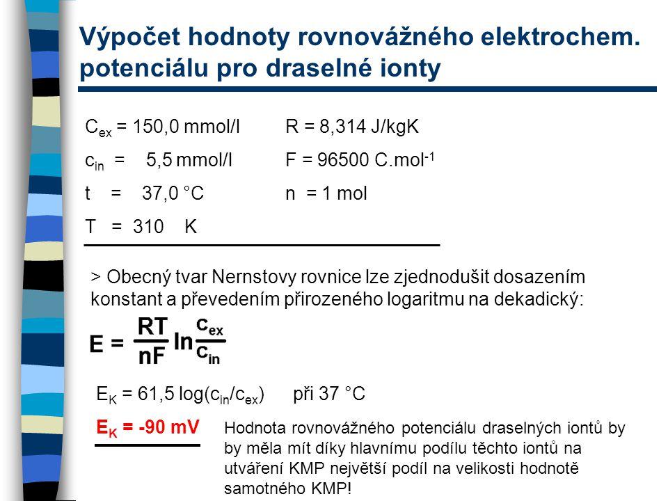 Výpočet hodnoty rovnovážného elektrochem. potenciálu pro draselné ionty