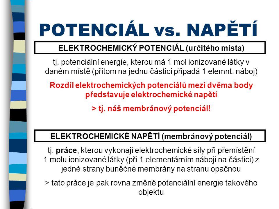 POTENCIÁL vs. NAPĚTÍ ELEKTROCHEMICKÝ POTENCIÁL (určitého místa)