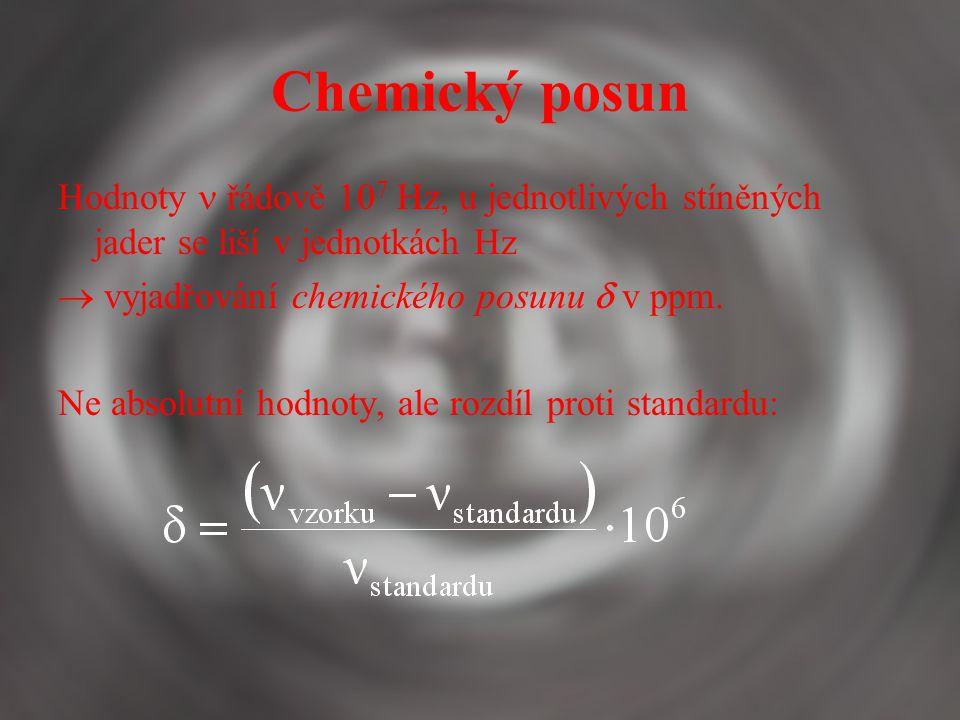 Chemický posun Hodnoty  řádově 107 Hz, u jednotlivých stíněných jader se liší v jednotkách Hz.  vyjadřování chemického posunu  v ppm.