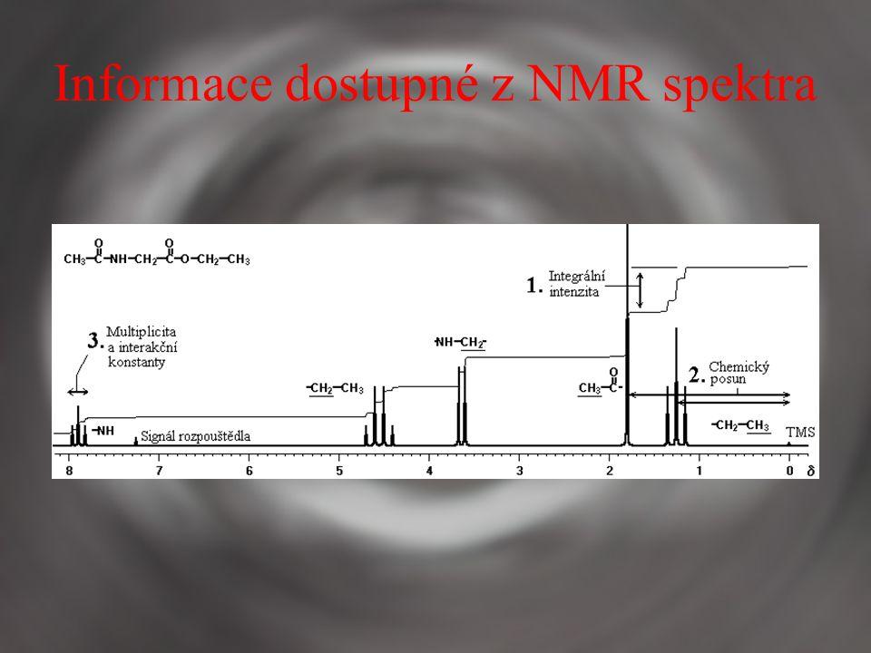 Informace dostupné z NMR spektra