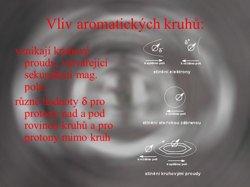 Vliv aromatických kruhů: