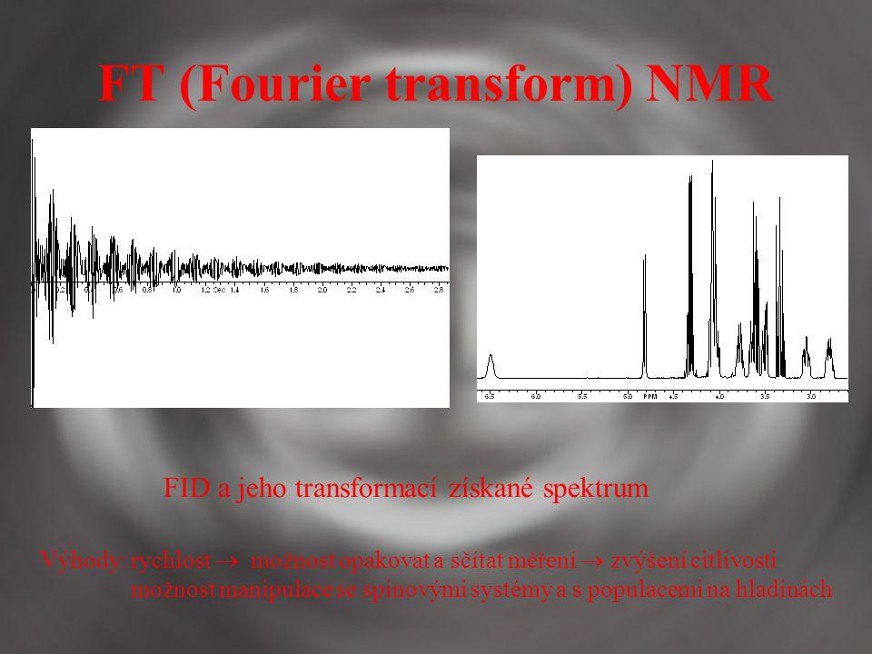 FT (Fourier transform) NMR