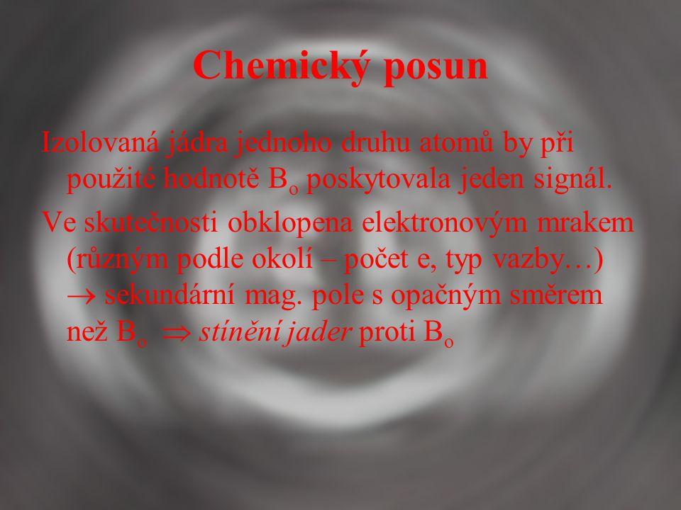 Chemický posun Izolovaná jádra jednoho druhu atomů by při použité hodnotě Bo poskytovala jeden signál.