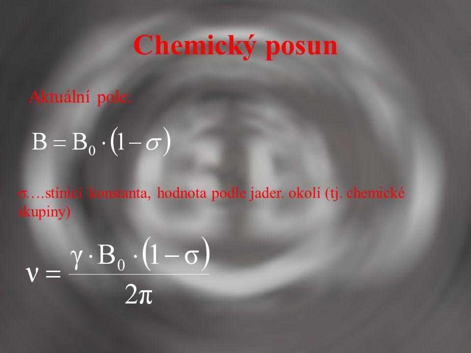 Chemický posun Aktuální pole: