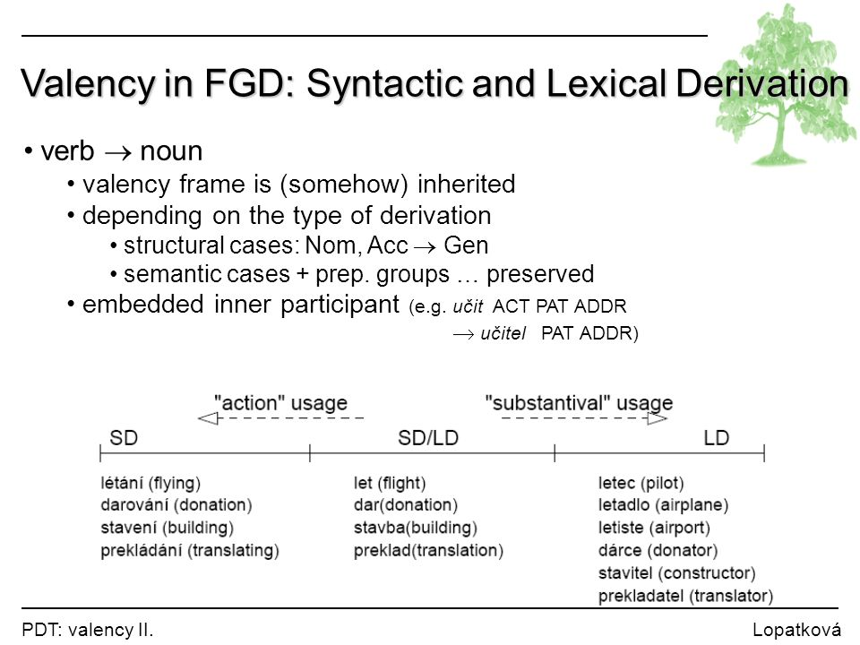 Valency in FGD: Syntactic and Lexical Derivation