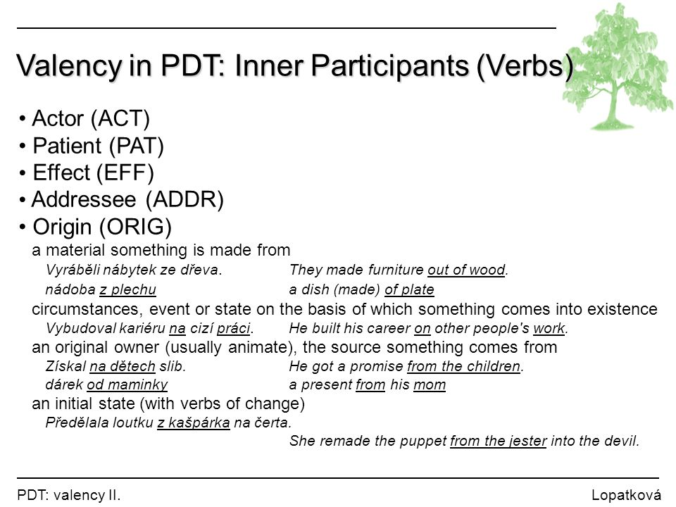 Valency in PDT: Inner Participants (Verbs)