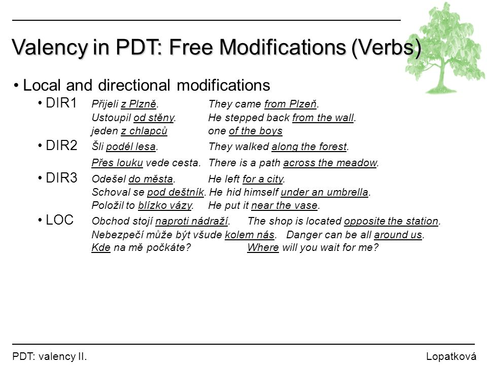 Valency in PDT: Free Modifications (Verbs)