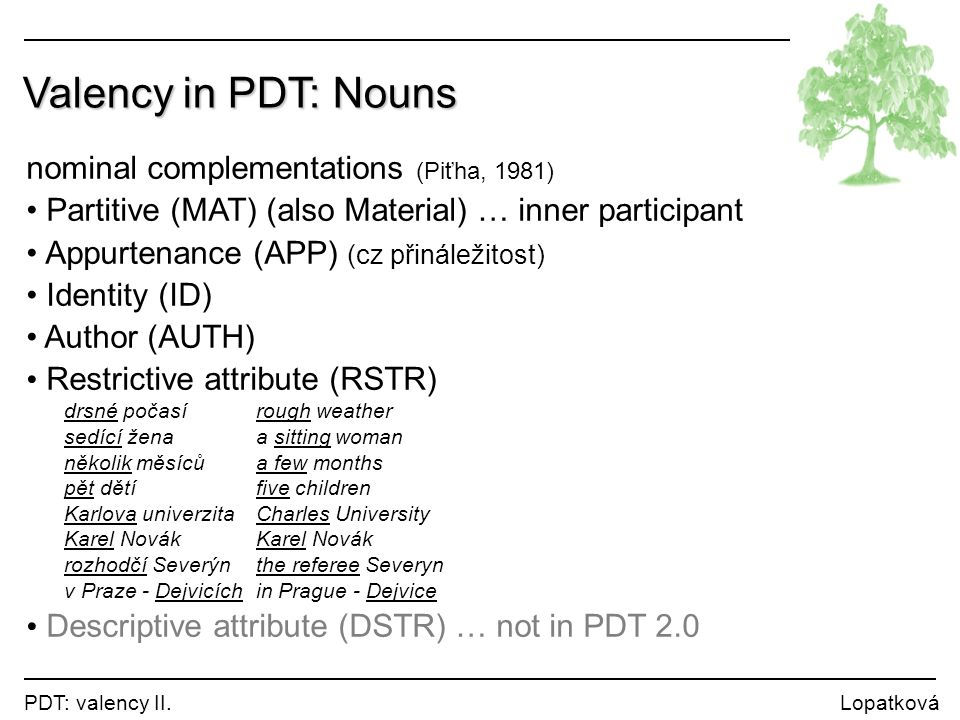 Valency in PDT: Nouns nominal complementations (Piťha, 1981)
