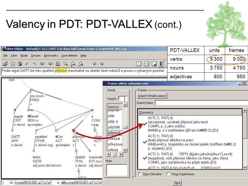 Valency in PDT: PDT-VALLEX (cont.)