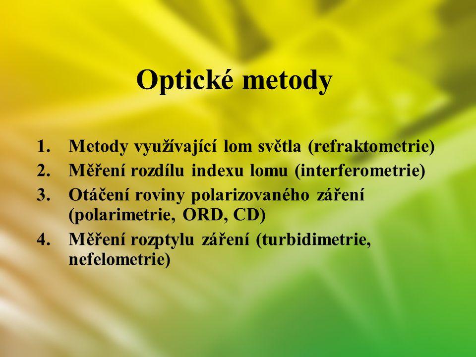 Optické metody Metody využívající lom světla (refraktometrie)