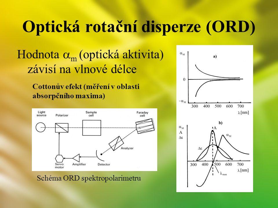 Optická rotační disperze (ORD)