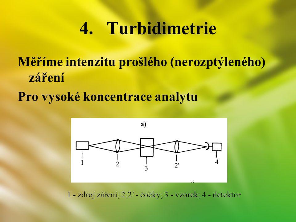 Turbidimetrie Měříme intenzitu prošlého (nerozptýleného) záření
