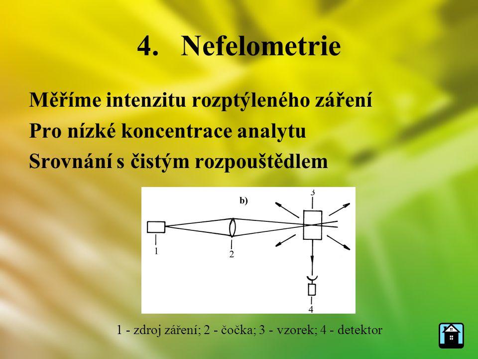 Nefelometrie Měříme intenzitu rozptýleného záření