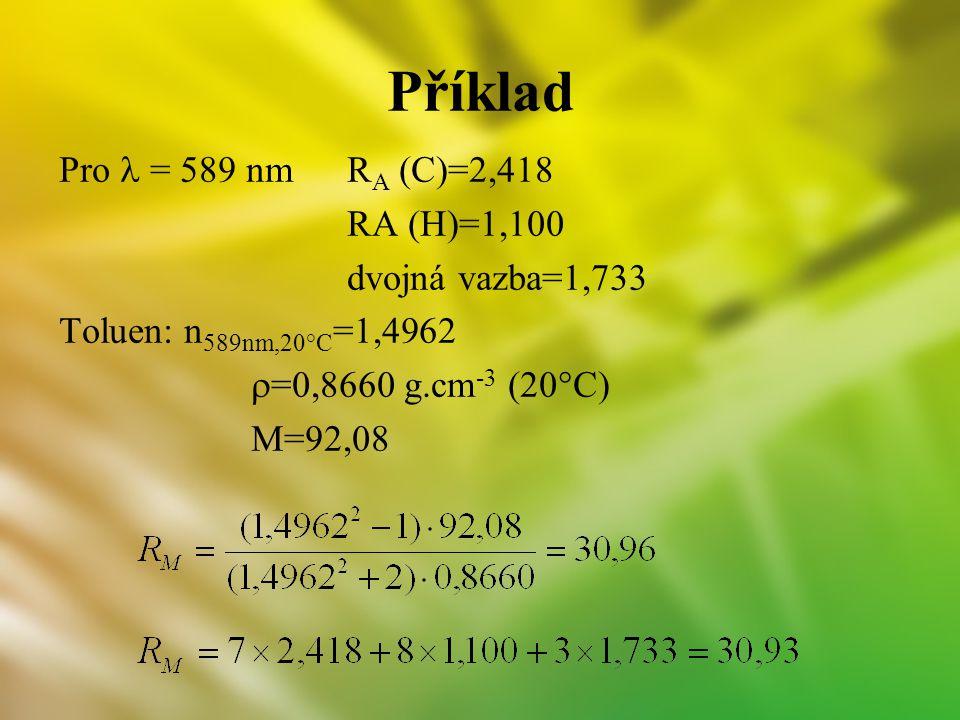 Příklad Pro l = 589 nm RA (C)=2,418 dvojná vazba=1,733