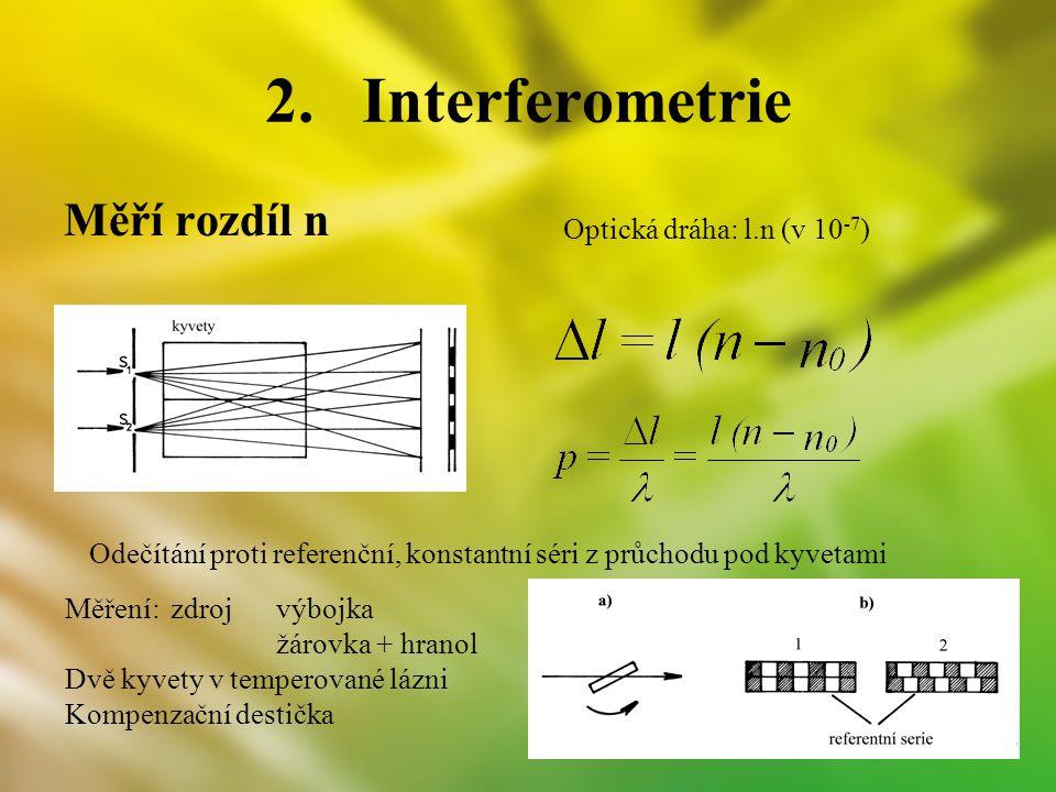 Interferometrie Měří rozdíl n Optická dráha: l.n (v 10-7)