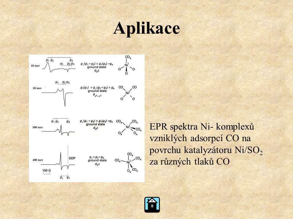 Aplikace EPR spektra Ni- komplexů vzniklých adsorpcí CO na povrchu katalyzátoru Ni/SO2.