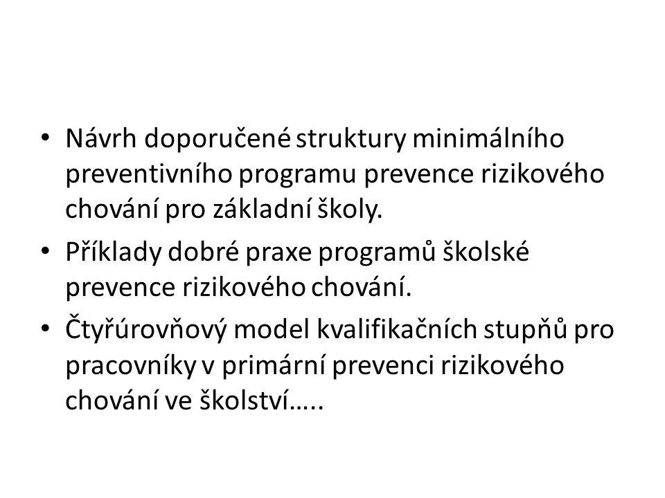 Návrh doporučené struktury minimálního preventivního programu prevence rizikového chování pro základní školy.