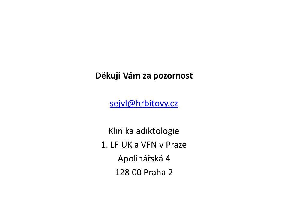 Děkuji Vám za pozornost sejvl@hrbitovy. cz Klinika adiktologie 1