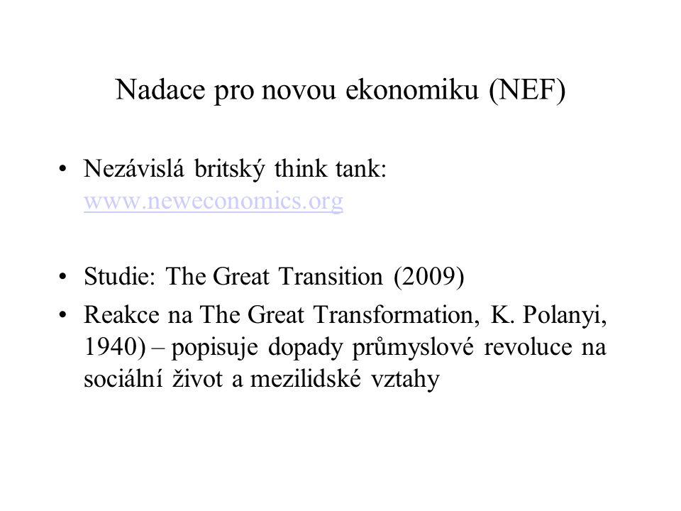Nadace pro novou ekonomiku (NEF)