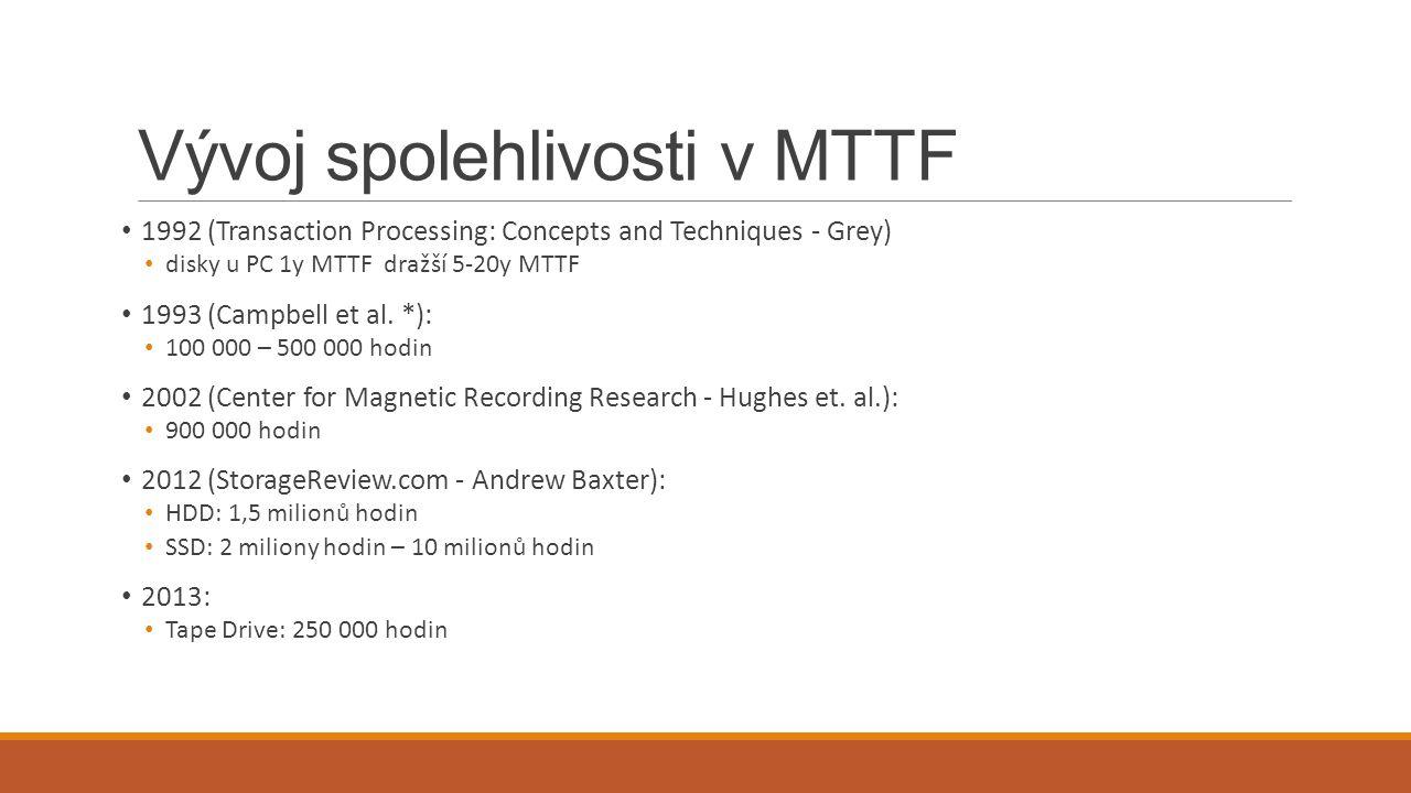 Vývoj spolehlivosti v MTTF