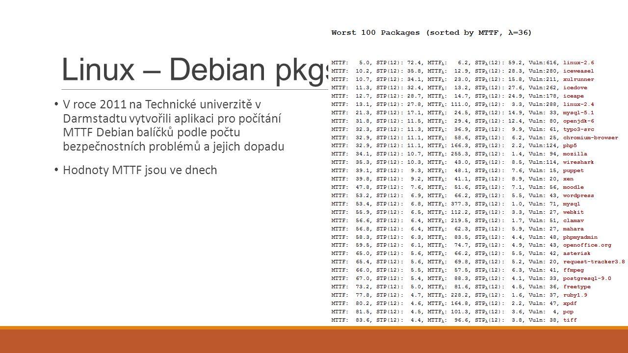 Linux – Debian pkgs