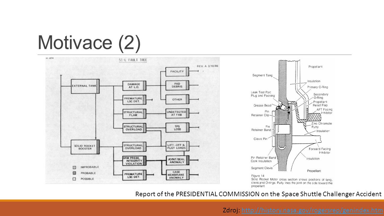 Motivace (2) Report of the PRESIDENTIAL COMMISSION on the Space Shuttle Challenger Accident.