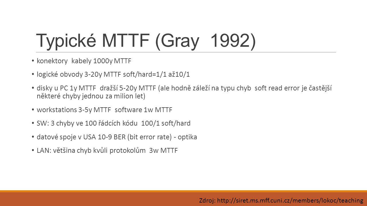 Typické MTTF (Gray 1992) konektory kabely 1000y MTTF