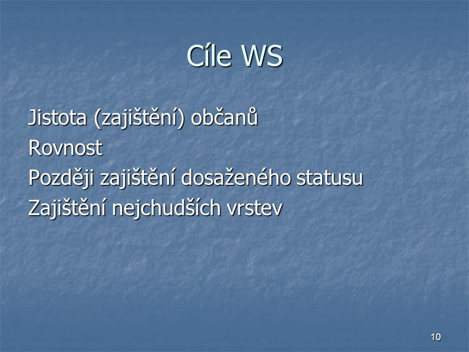 Cíle WS Jistota (zajištění) občanů Rovnost