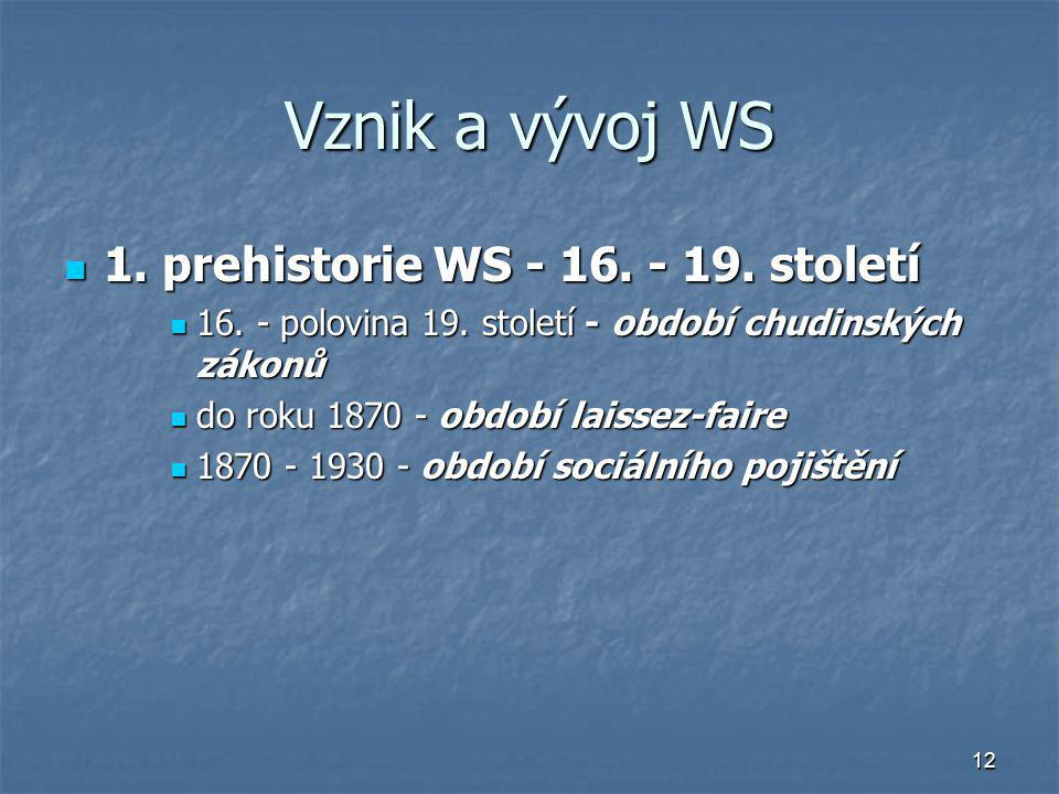 Vznik a vývoj WS 1. prehistorie WS - 16. - 19. století