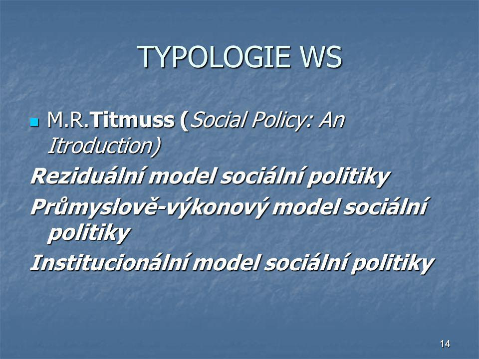 TYPOLOGIE WS M.R.Titmuss (Social Policy: An Itroduction)