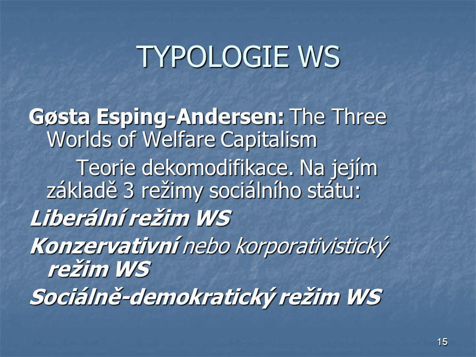 TYPOLOGIE WS Gøsta Esping-Andersen: The Three Worlds of Welfare Capitalism. Teorie dekomodifikace. Na jejím základě 3 režimy sociálního státu: