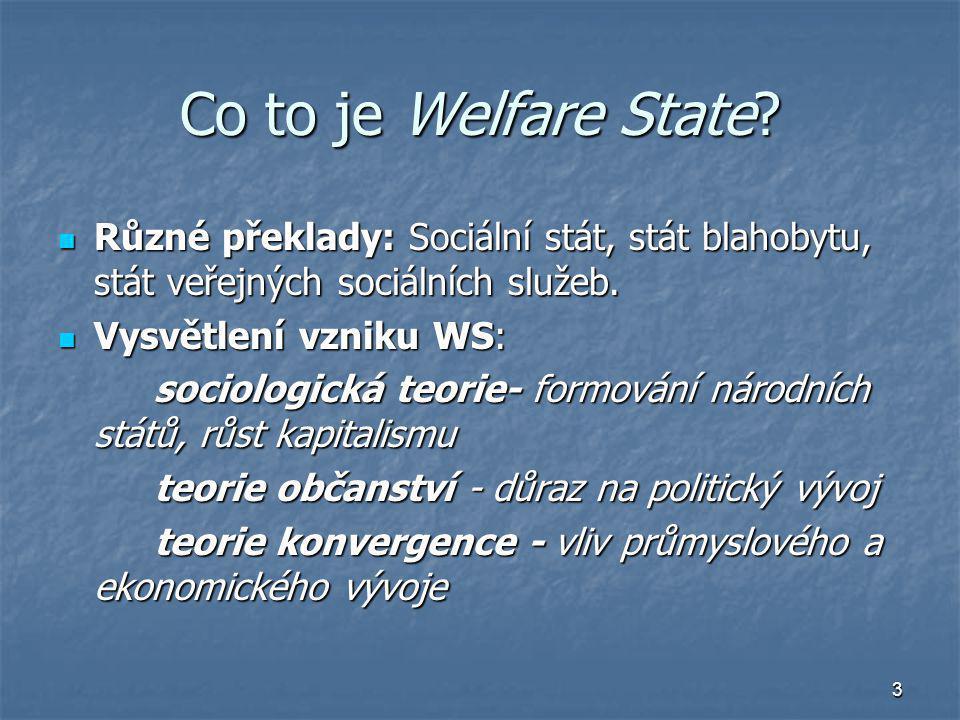 Co to je Welfare State Různé překlady: Sociální stát, stát blahobytu, stát veřejných sociálních služeb.