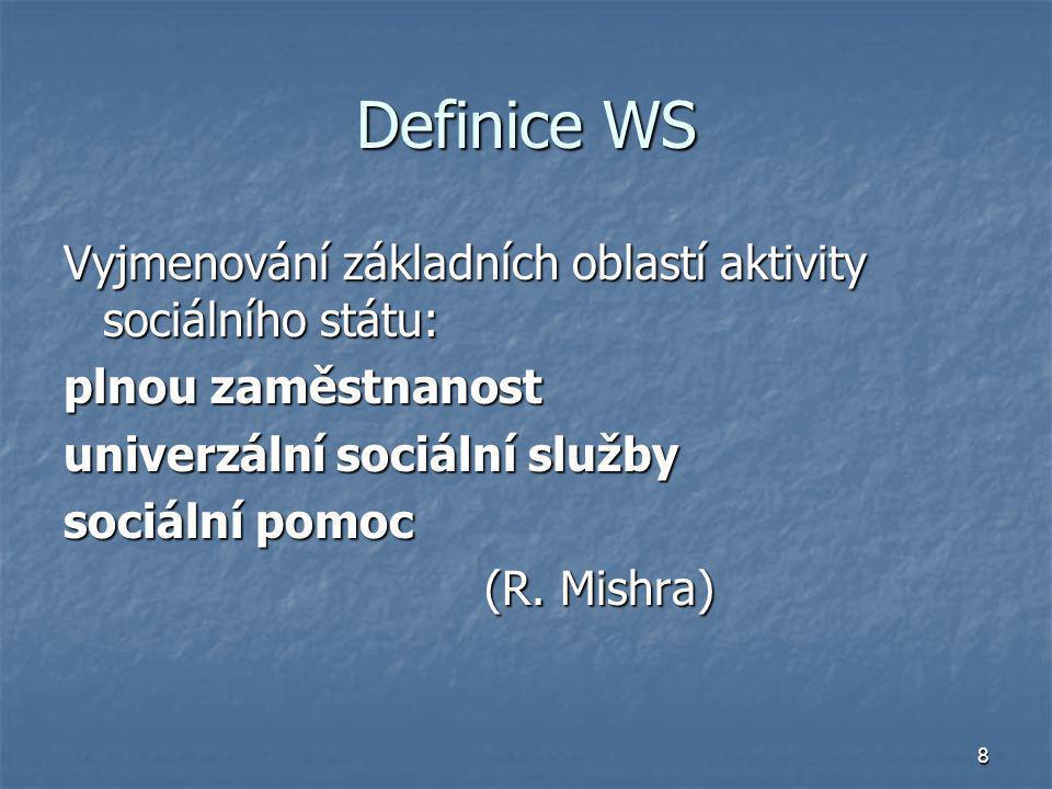 Definice WS Vyjmenování základních oblastí aktivity sociálního státu: