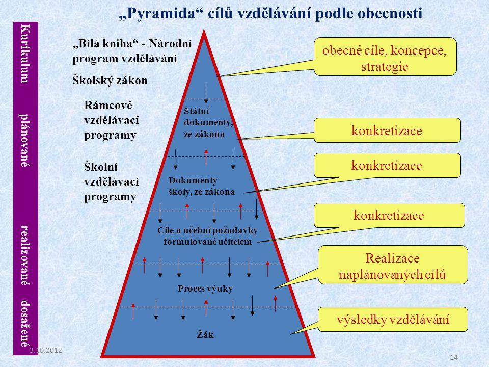 Cíle a učební požadavky formulované učitelem