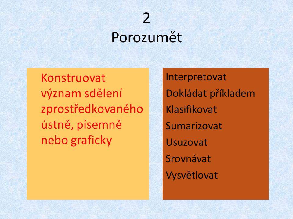 2 Porozumět Konstruovat význam sdělení zprostředkovaného ústně, písemně nebo graficky.