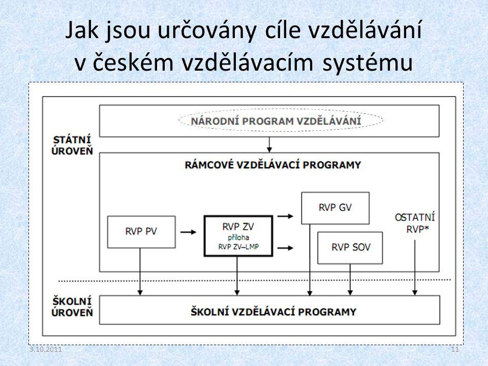 Jak jsou určovány cíle vzdělávání v českém vzdělávacím systému
