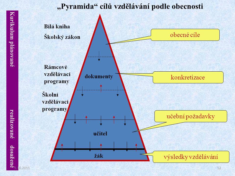 """""""Pyramida cílů vzdělávání podle obecnosti"""