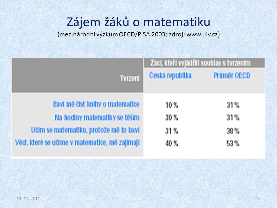 Zájem žáků o matematiku (mezinárodní výzkum OECD/PISA 2003; zdroj: www