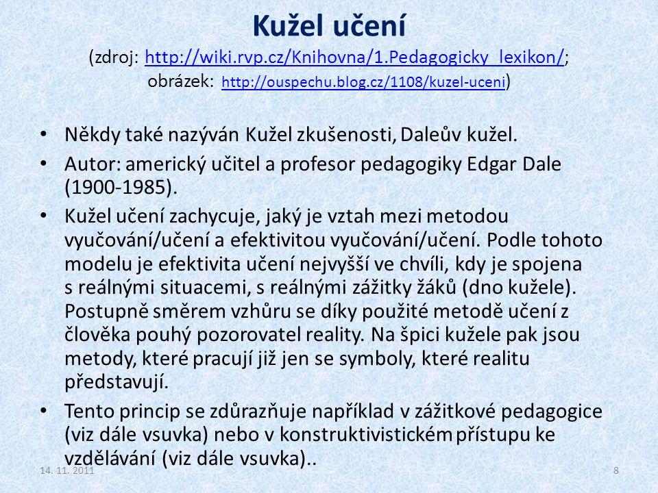 Kužel učení (zdroj: http://wiki. rvp. cz/Knihovna/1