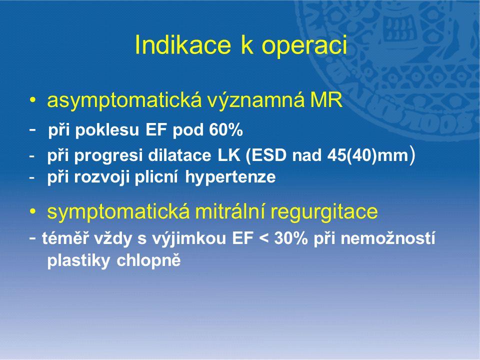Indikace k operaci asymptomatická významná MR - při poklesu EF pod 60%