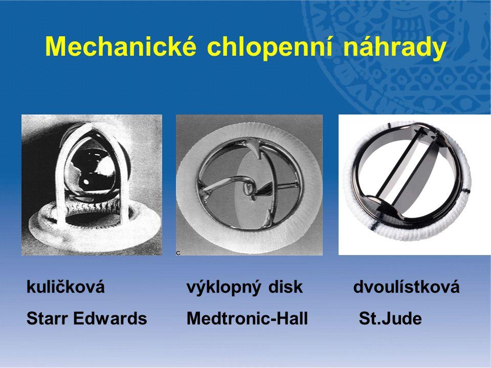 Mechanické chlopenní náhrady