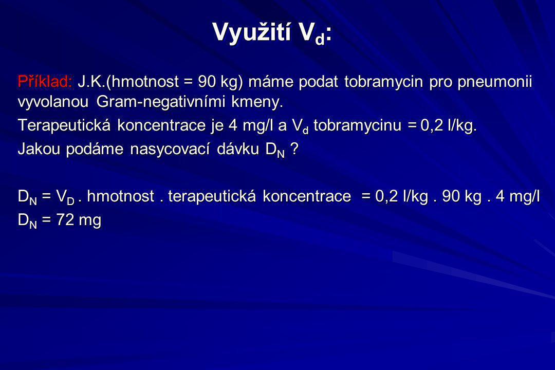 Využití Vd: Příklad: J.K.(hmotnost = 90 kg) máme podat tobramycin pro pneumonii vyvolanou Gram-negativními kmeny.
