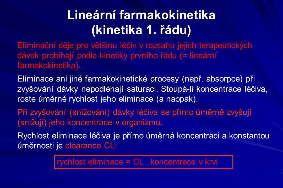 Lineární farmakokinetika (kinetika 1. řádu)