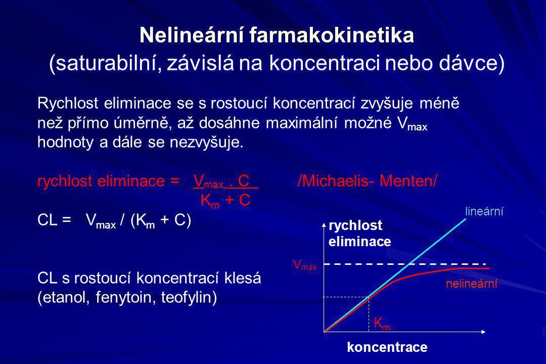 Nelineární farmakokinetika (saturabilní, závislá na koncentraci nebo dávce)